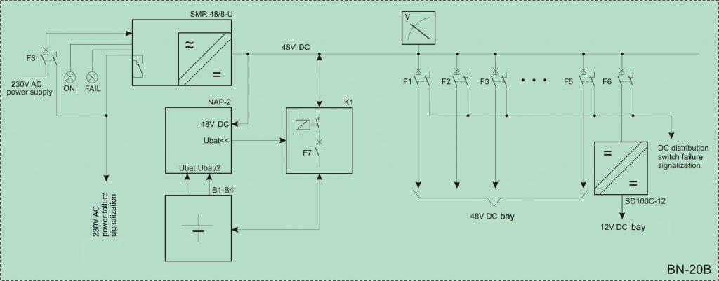 Uninterruptible power supply system BN-20 | IEL